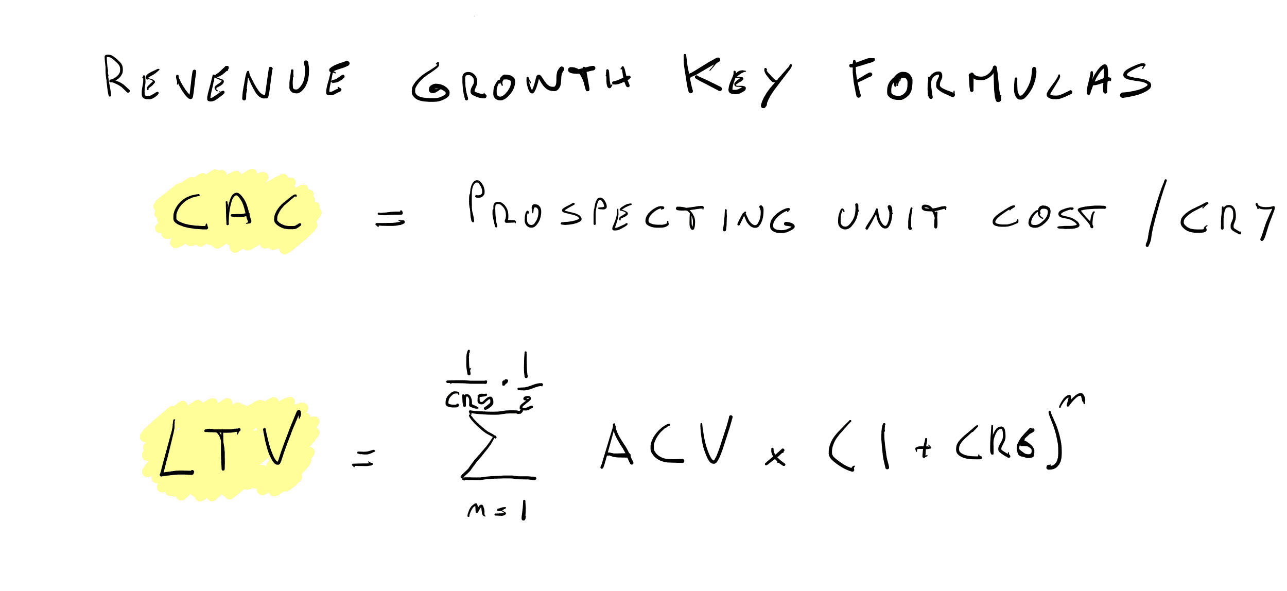 Revenue Growth Key Formulas